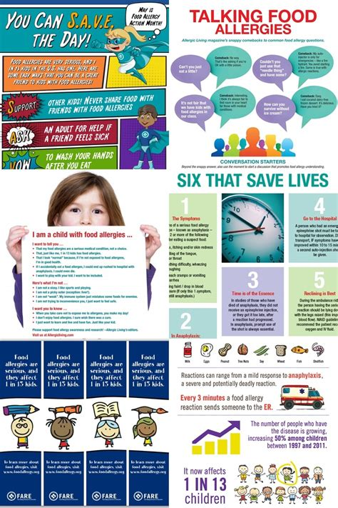 printable allergy poster food allergy awareness week over 100 recipes and