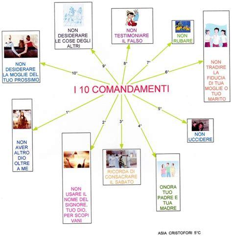 tavole dei 10 comandamenti oltre 25 fantastiche idee su dieci comandamenti su
