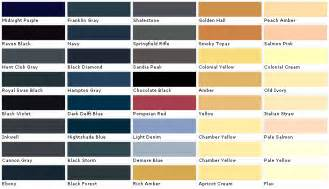 paint colors at lowes valspar paints valspar paint colors valspar lowes