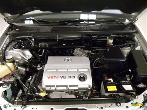 2007 Toyota Rav4 Engine Problems 2017 Toyota Rav4 Engine Problems Complaints 2017 2018