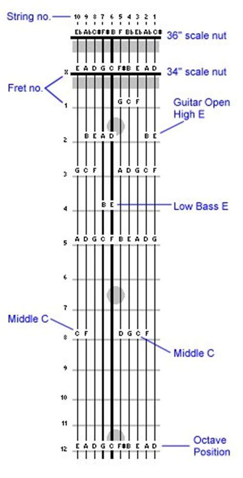 lettere corde chitarra met bob culbertson at san francisco pier 39 11 2011 in
