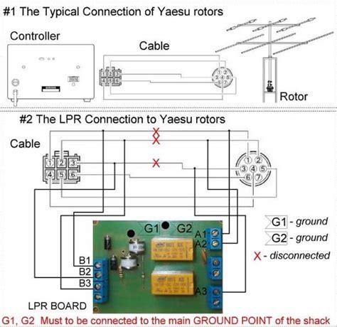 yaesu rotor cable wiring diagram 32 wiring diagram