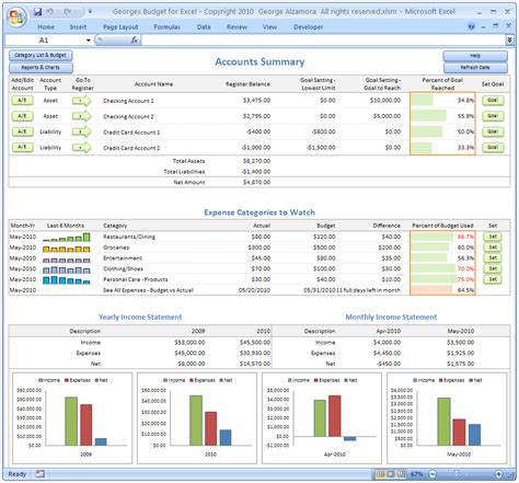 financial dashboard excel template excel budget spreadsheet personal budgeting software