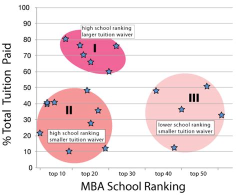 Va Approved Mba Programs by Best Value B Schools For Veterans Blackman
