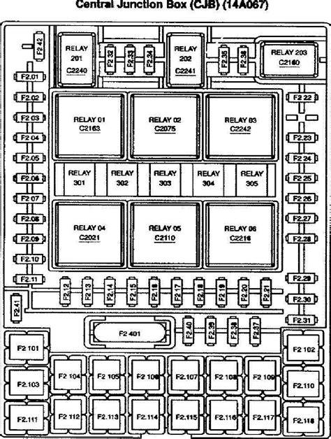 2004 f150 fuse box diagram 2004 f150 lariat lights display and power on temp