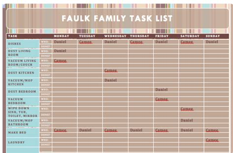 camee and daniel faulk faulk family task list