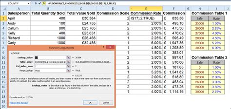 Lookup In Excel Excel Vlookup And Hlookup Functions