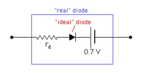 real diode equation diode characteristic