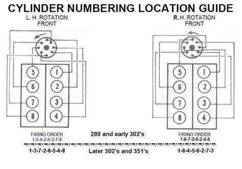 Ford 302 Firing Order Ford 302 Firing Order Diagram