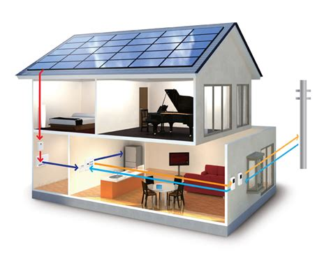 Solar Panels For Homes In Mexico - solar power for home residential solutions canadian solar