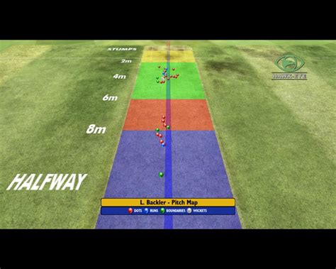 what is the length of a full size bed pics for gt cricket pitch good length area