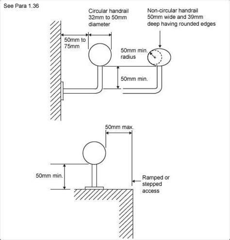 banister regulations building regulations 2010 k 1
