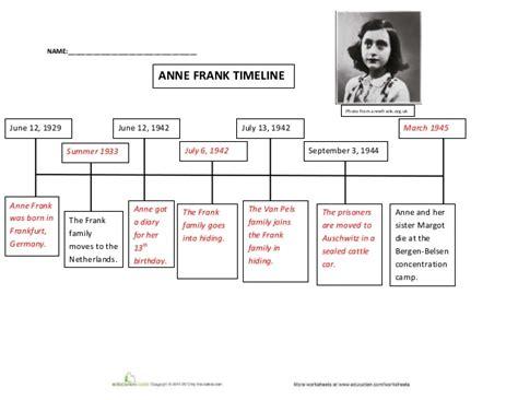 anne frank biography report anne frank timeline worksheet