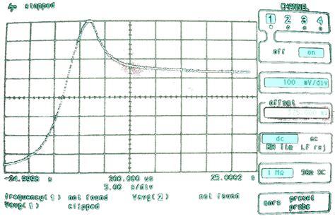 tantalum capacitor proofing tantalum capacitor surge current 28 images t495d226m025ate200 tantalum smd low esr surge
