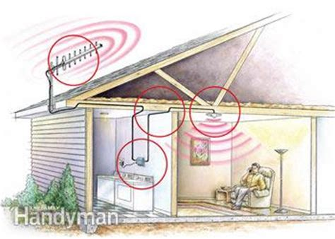 how to get better cell phone reception at home family