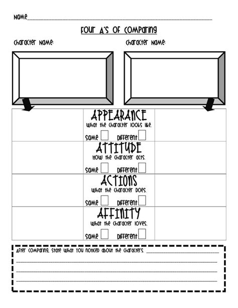 How To Compare And Contrast Two Characters In An Essay by 17 Best Images About Reading Organizers On Texts Graphic Organizers And Text Features