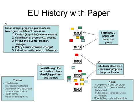 Paper History - getting out of the classroom and into another active