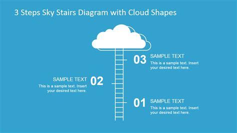 steps sky stairs template  powerpoint slidemodel