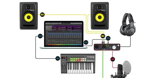 home recording studio block diagram home get free image