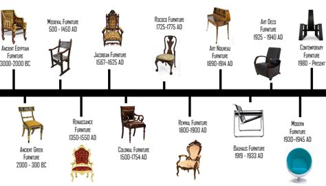 hairstyles history timeline furniture design 171 things your mother throw s vintage
