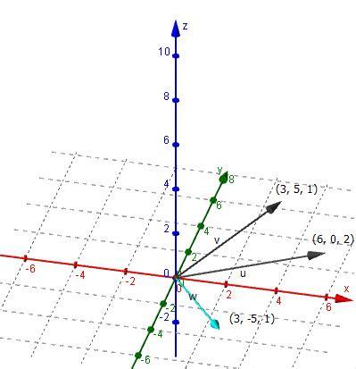 imagenes de vectores lineales act 2 operaciones con vectores algebra lineal