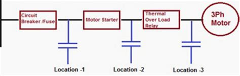 capacitor bank layout electrical knowledge center t d 22 defining size and location of capacitor in electrical