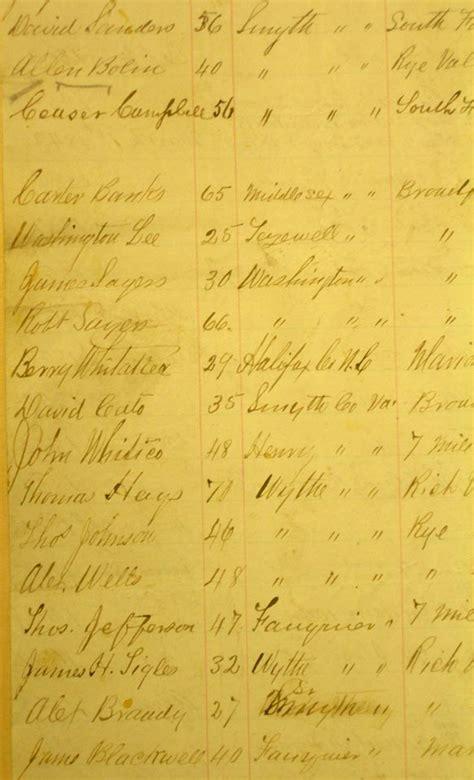 Smyth County Court Records Out Of The Box Smyth County