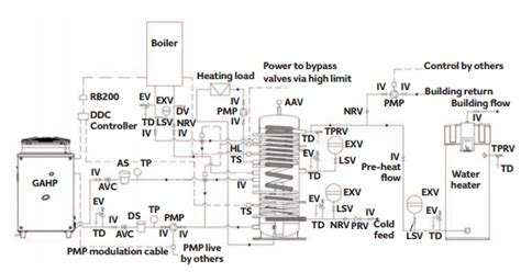 copeland potential relay wiring diagram on copeland images