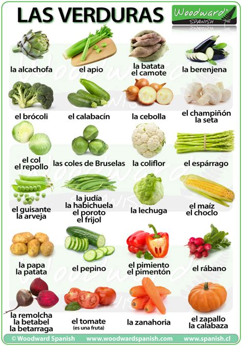 s w vegetables las verduras en espa 241 ol