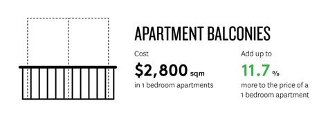 how much do apartments cost 100 how much do apartments cost check out these
