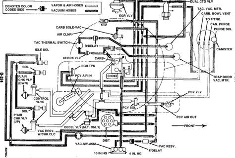 87 jeep engine diagram get free image about