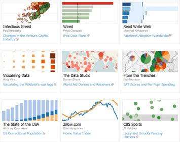 tableau tutorial with exles get the complete story with big data analytics