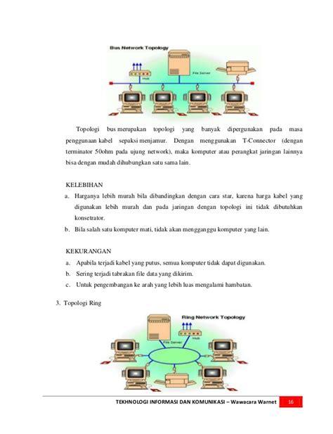 makalah membuat jaringan warnet makalah tik kunjungan warnet