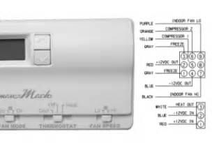 coleman rv ac parts diagram wedocable