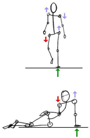 figure drawing software stick figures are the best thing drawing tutorials