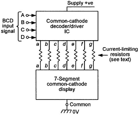 what does a cathode resistor do what does a cathode resistor do 28 images led design resistor on anode or cathode electrical