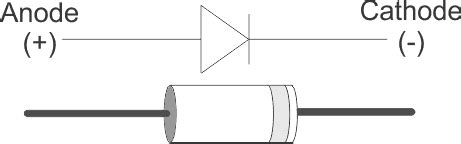 working principle of pin diode diode working principle and types of diode lekule