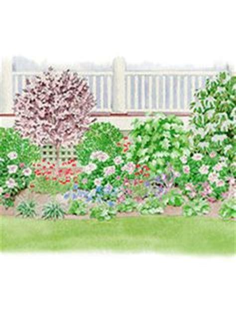 Landscape Ideas Zone 6 Perennial Gardens On Perennials Cottage