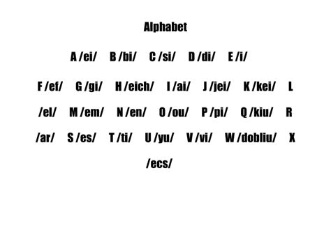 Pronunciation Letter U alphabet with pronunciation for speakers