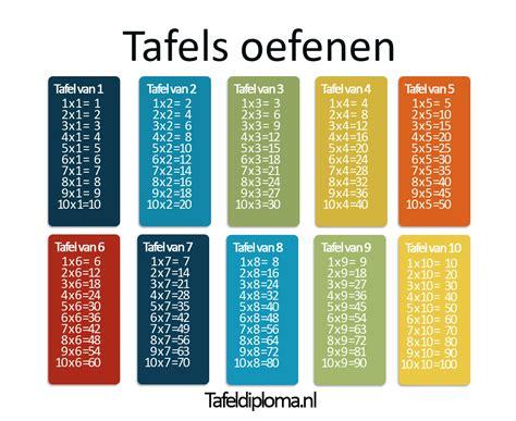 alle tafels van 1 tot 10 tafels oefenen groep 4 5 6 en spelletjes tafeldiploma nl