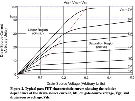 fet transistor load line mosfet transconductance variation electrical engineering stack exchange
