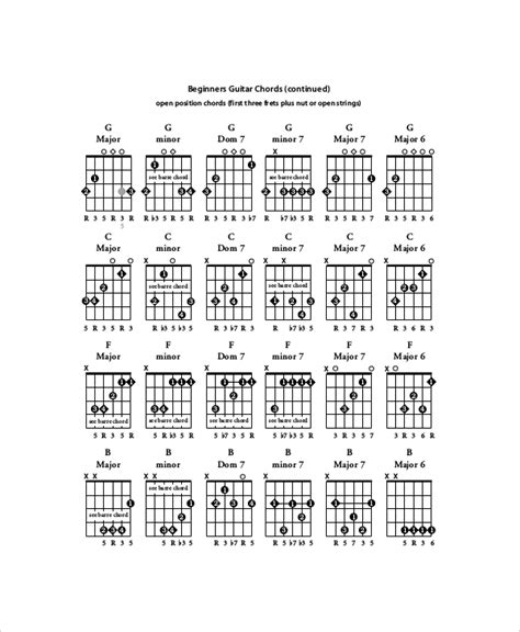 guitar chord diagrams for beginners 5 guitar chords chart for beginners free sle