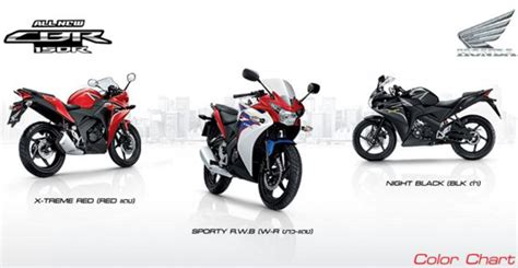 harga honda beat std 2012 rp 11 750 000 dan harga untuk honda beat cw daftar harga motor honda baru dan bekas merpati tempur