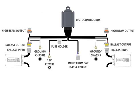 hid headlights wiring diagram hid just another wiring site