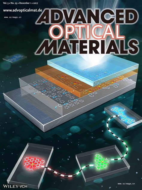 Optical Materials 产品分类结果页 北京静远嘲风动漫传媒科技中心