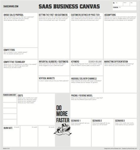 Mba Learning Canvas by 1 What Are Other Frameworks Toolkits And Canvases