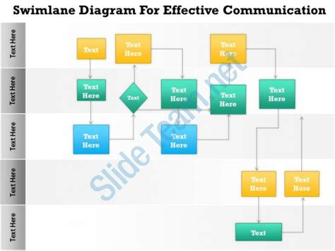 0814 Business Consulting Diagram Swimlane Diagram For Effective Communication Powerpoint Slide Swimlanes In Powerpoint