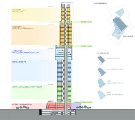 Petronas Towers Floor Plan india tower india s greenest skyscraper inhabitat