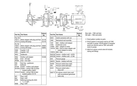goulds jet diagram goulds jet wiring diagram wiring diagram with