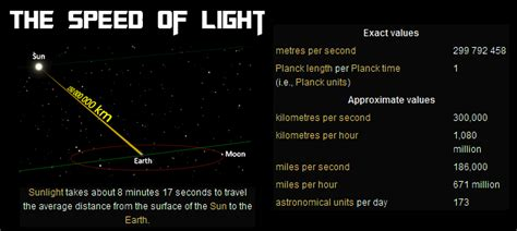 Whats The Speed Of Light by Top 10 Most Important Numbers In The World Most Beautiful
